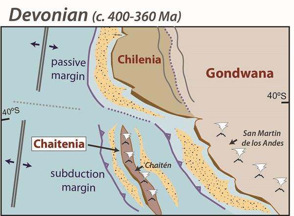 Paleogeografia Devonico_eng